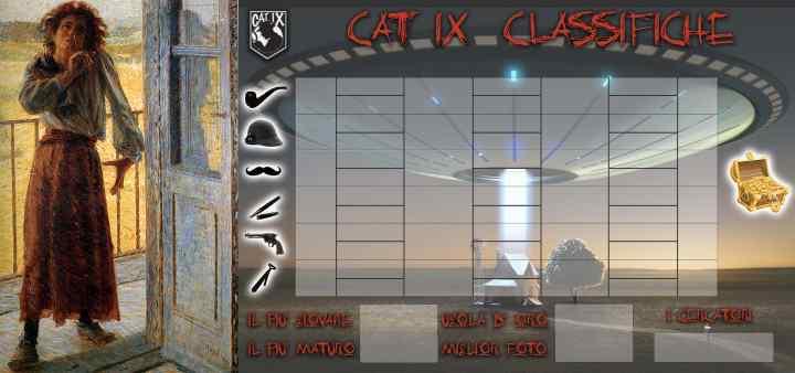 CAT IX - Tabellone prove